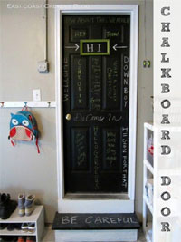 Chalkboard Interior Garage Door