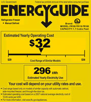 Mini Fridge Energy Guide Label