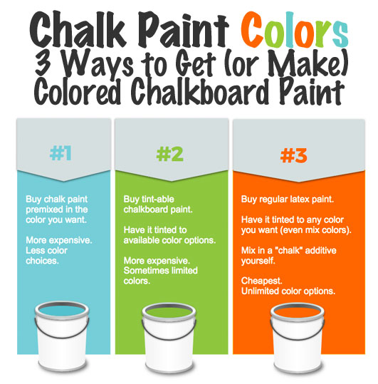 Chalkboard Paint Colors - 3 ways to buy or make them and how to save money