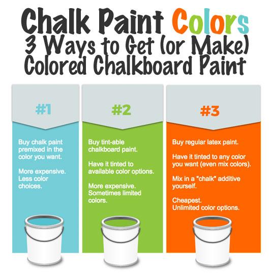 Diy Chalkboard Paint Colors Easy Way