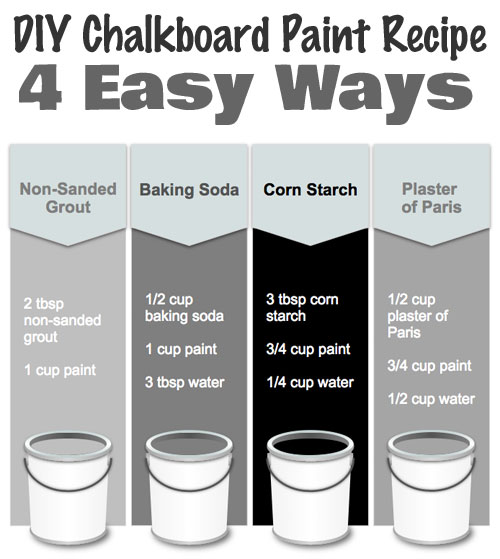 Make sure this fits by entering your model number. Performance starts with the right dry erase paint – the more your paint can do, the more you can do.
